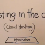 Cloud Computing: un vídeo explicativo de 5′ 23»